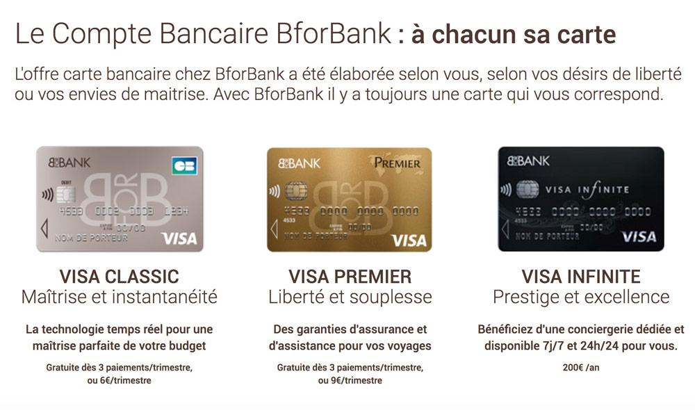 cartes-visa-Bforbank-